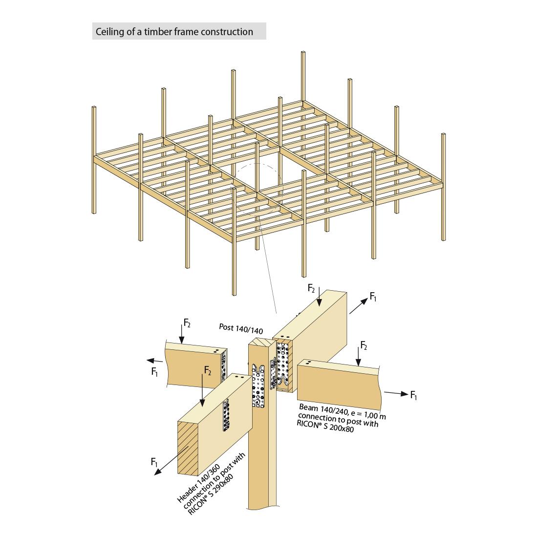 Timber construction | Knapp Connectors